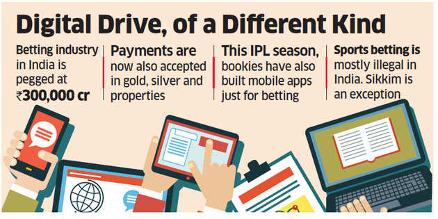 This IPL season, bookies and bettors have gone high tech and cashless