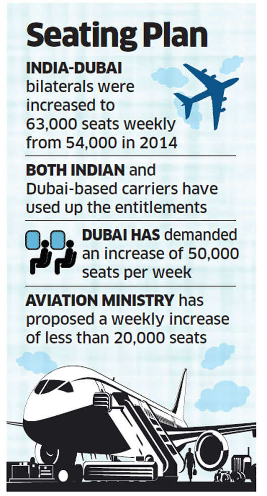 Divergent views within Aviation Ministry ensures impasse on India-Dubai route seat addition issue