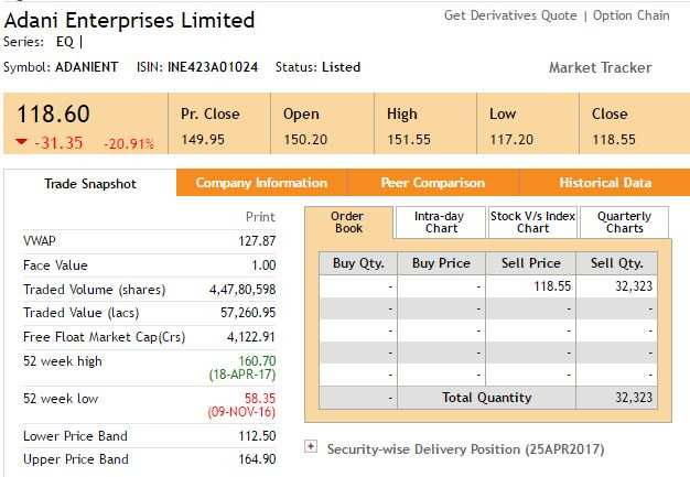 ETMarkets After Hours: Over 130 stocks@52-wk high, realty cracks