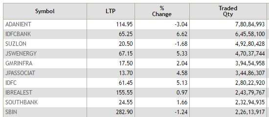 ETMarkets After Hours: Axis Bank, Maruti in the red; S Chand IPO sails