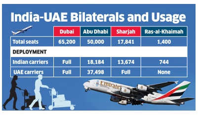 Government starts talk for unified flying rights pact with UAE