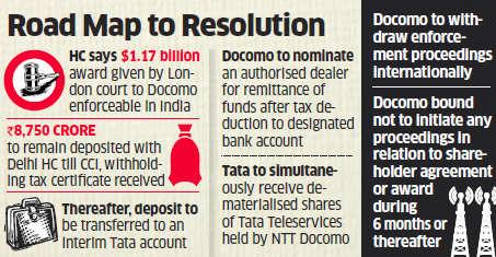 Tata-DoCoMo dispute: Delhi High Court approves $1.18 billion settlement
