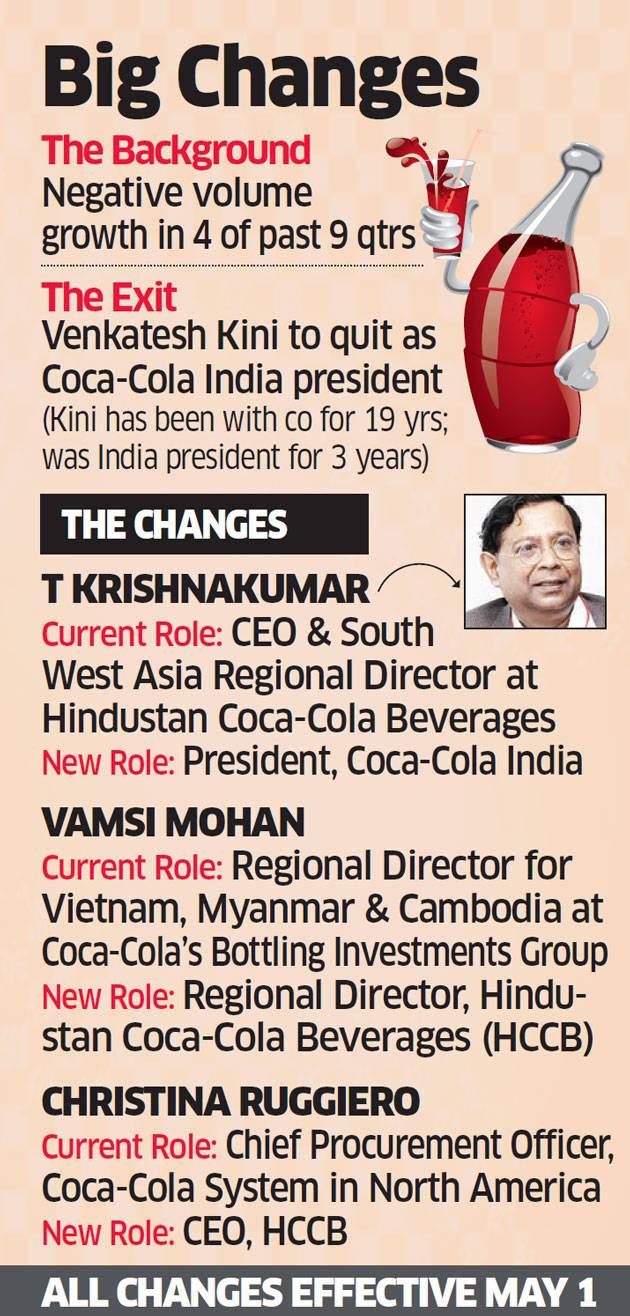 Coca-Cola India head Venkatesh Kini quits, Krishnakumar to replace him