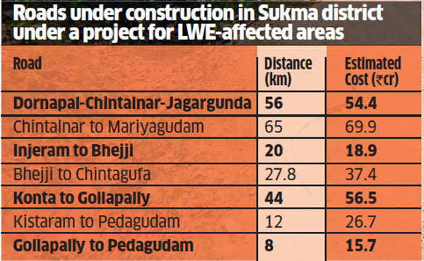 Sukma ambush: Improving connectivity is the only way to reach out to naxal affected villagers