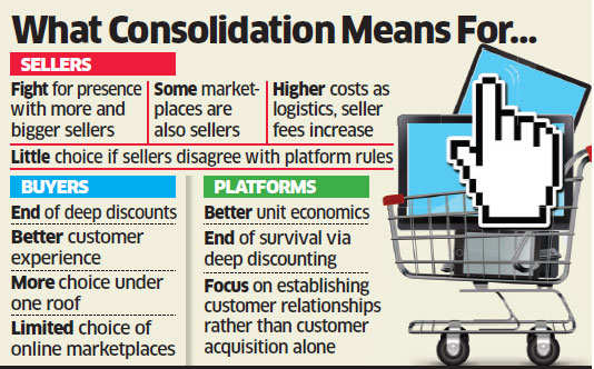 Why eBay buyout & Flipkart's likely acquisition of Snapdeal are grim news for sellers