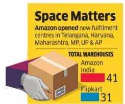Amazon fulfilment gets 60% more space
