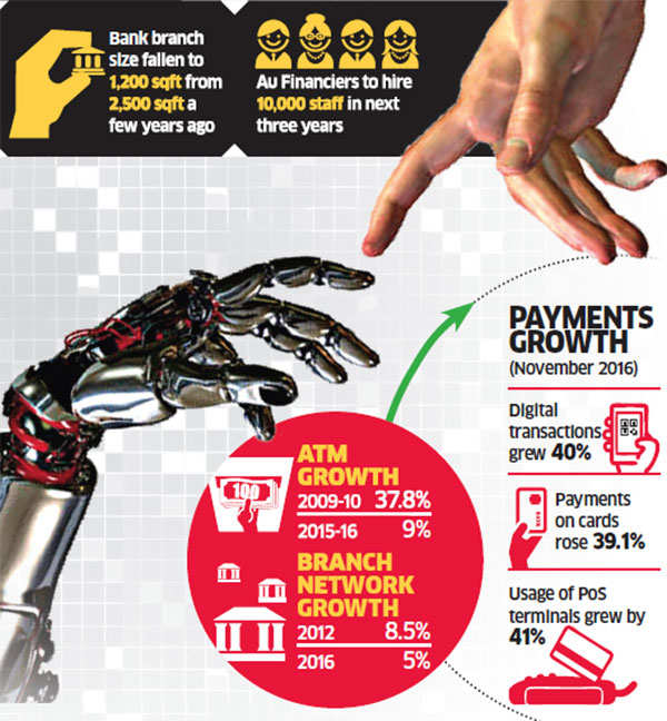 Threat of automation: Robotics and artificial intelligence to reduce job opportunities at top banks