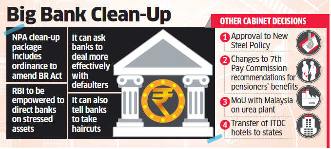 Finally, a road map to help banks drive out of NPA jam