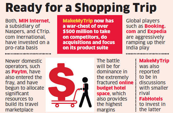 MakeMyTrip set to raise $330 million in the biggest round of funding