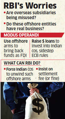 RBI sends notices to 8 companies on concerns of fund round-tripping