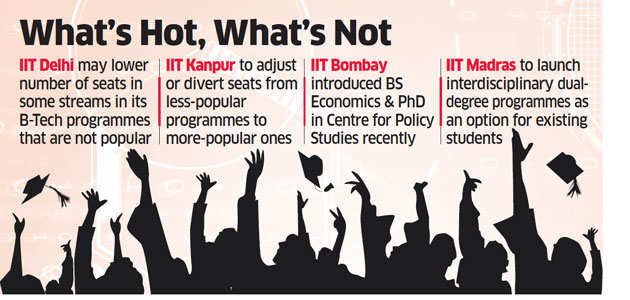 IITs tweaking seats for programmes in line with demand - The