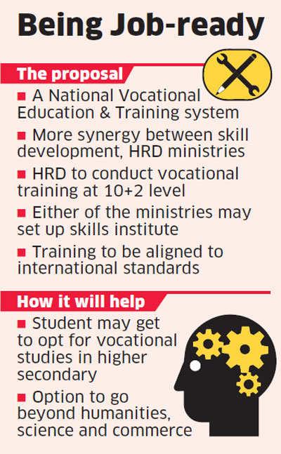 Skill Development European System May Be Indias Model For Skill