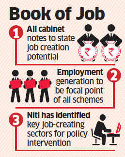 To burnish India's CV, PM Narendra Modi turns focus on job creation