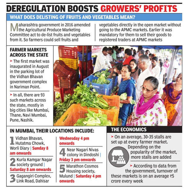 With middlemen out, farmer markets earn Rs 5 crore per week