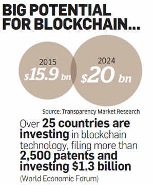 Why blockchain technology may be the next big thing