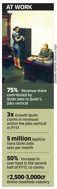 It's a job well done at Quikr, thanks to blue-collar market