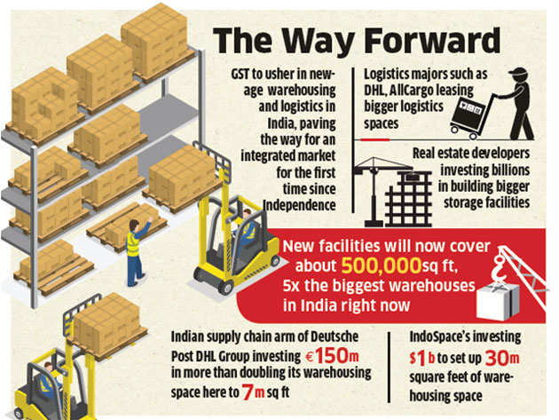 GST to help drive new-age warehouses for India Inc's ambitions