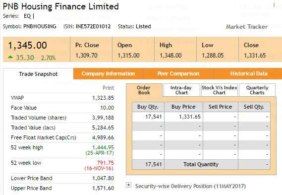 ETMarkets After Hours: 60 stocks hit 52-week highs; Glenmark tanks