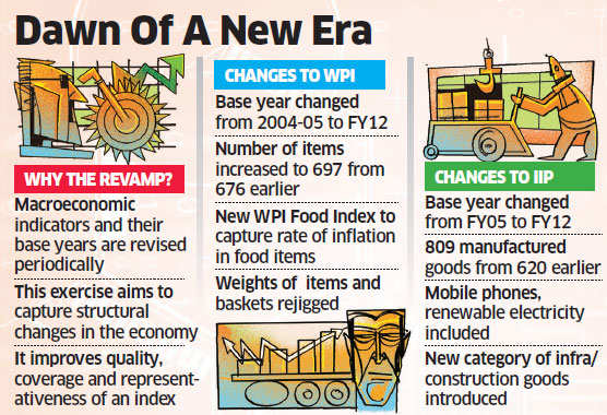 Economic indices get makeover in keeping with changed times