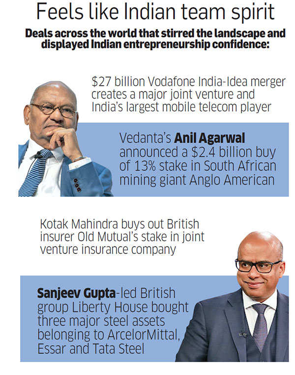 Why India Inc is on an M&A spree, preferring inorganic growth to investing in fresh projects and capacities