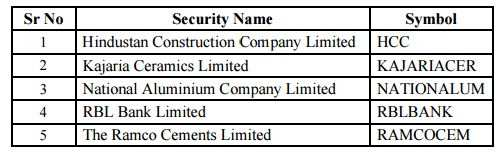 NSE to add 5 companies to F&O segment from May 26
