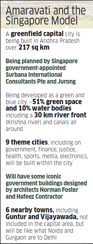 Amaravati: How Andhra Pradesh plans to make its new capital