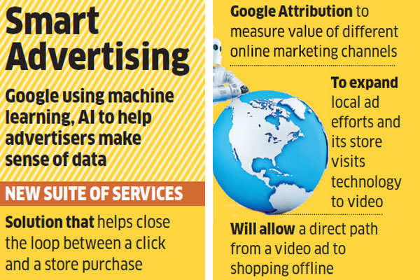Google develops tools to power up its advertising model
