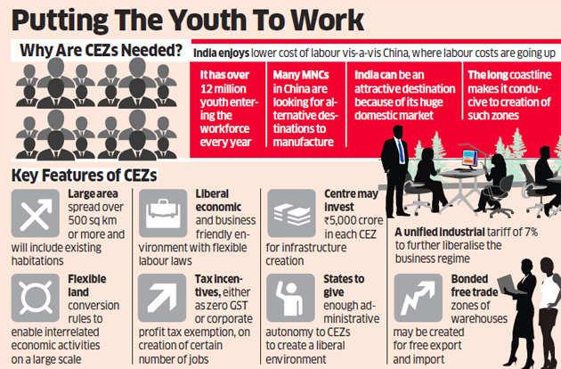 Andhra Pradesh, Gujarat CEZs may offer big-ticket incentives