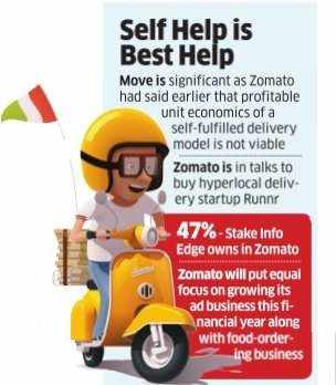 In a bid to match Swiggy, Zomato plans to deliver on its own