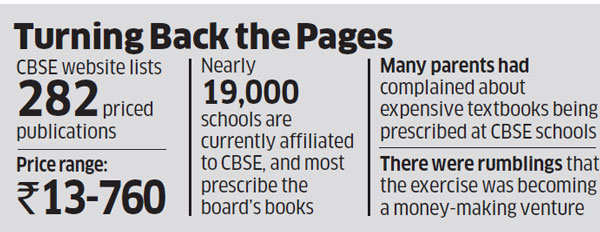 HRD Ministry directs CBSE to stop printing books as it is not part of the board's mandate