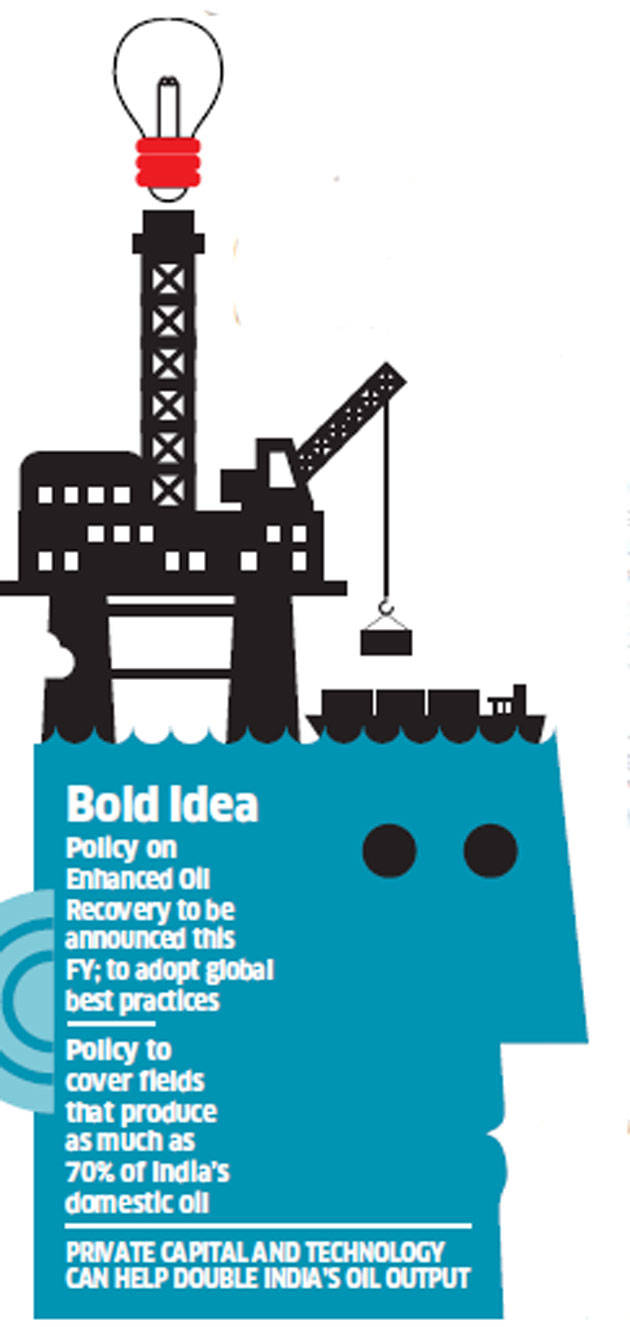 Govt plans to auction nominated fields of ONGC, OIL to private players to boost output