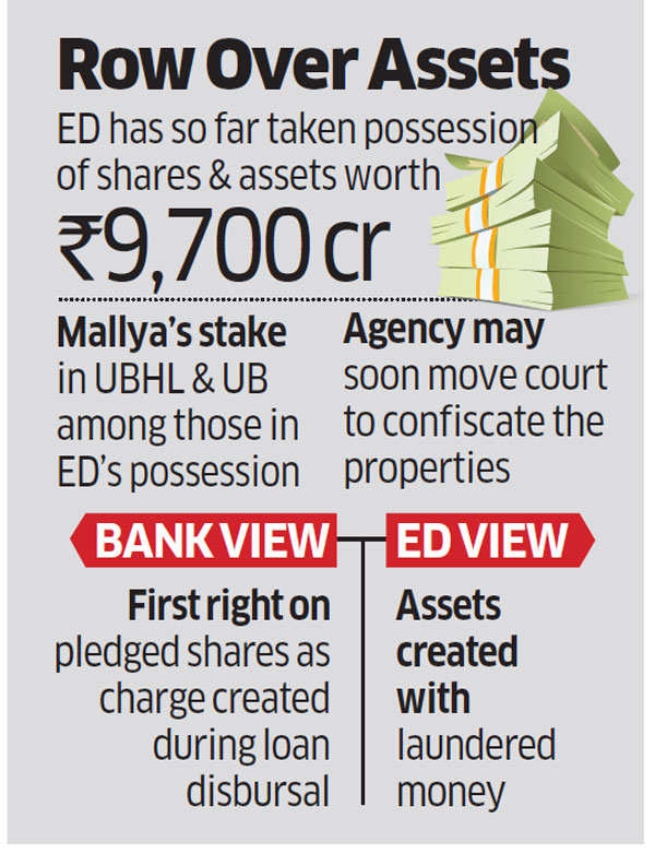 Enforcement Directorate, banks claim right over assets pledged by Vijay Mallya