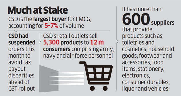 Armed forces canteen to get 50 per cent refund of Goods and Service Tax