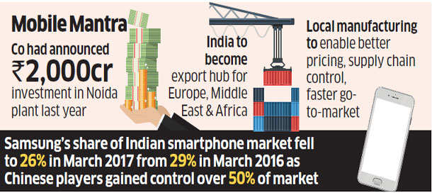 Samsung to invest Rs 5,000 crore to expand Noida plant