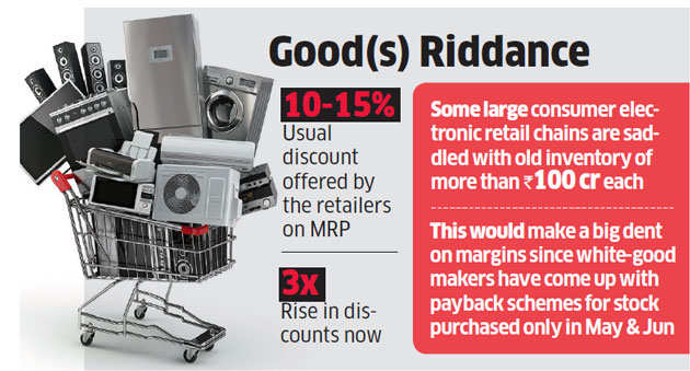 GST brings Diwali early as retailers offer upto 40 per cent discount