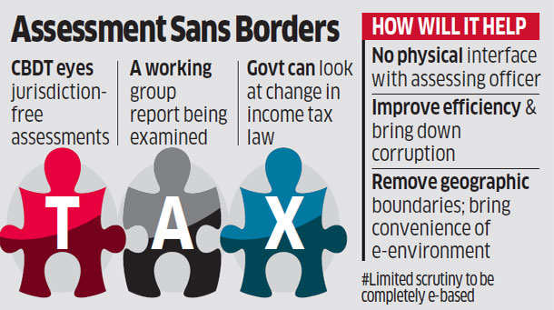 One nation, one tax department: I-T takes cue from GST