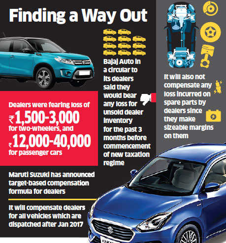 Auto majors take GST load off dealers, to absorb losses
