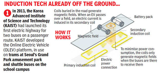 Electric cars could soon charge on the move