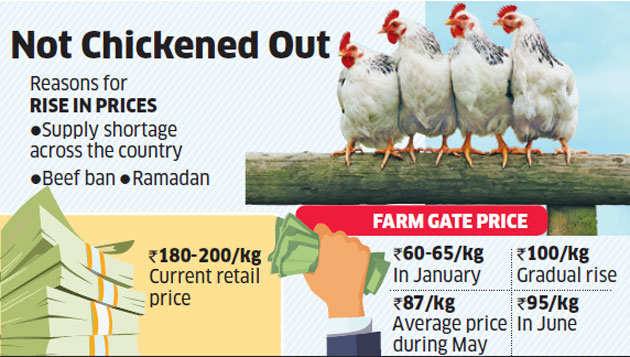 After beef ban, shortage in chicken supply
