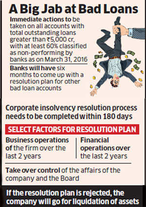 Identified: 12 insolvent accounts responsible for 25% of toxic assets on bank balance sheet