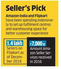 Amazon India doubles its seller base to 2 lakh