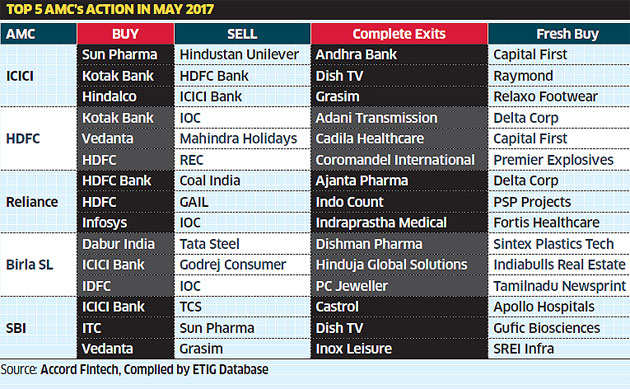 Money managers turn cautious, value buying emerges in pharma