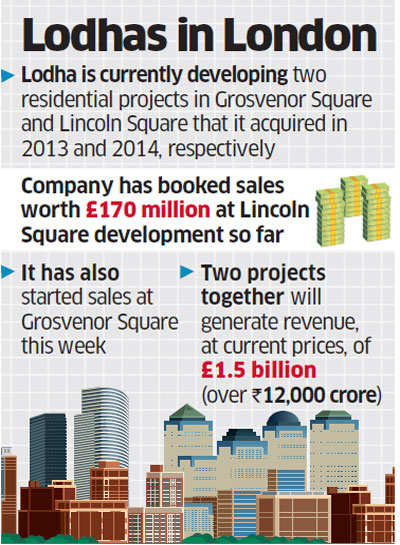 Lodha Group plans to grow its UK business, eyes more projects