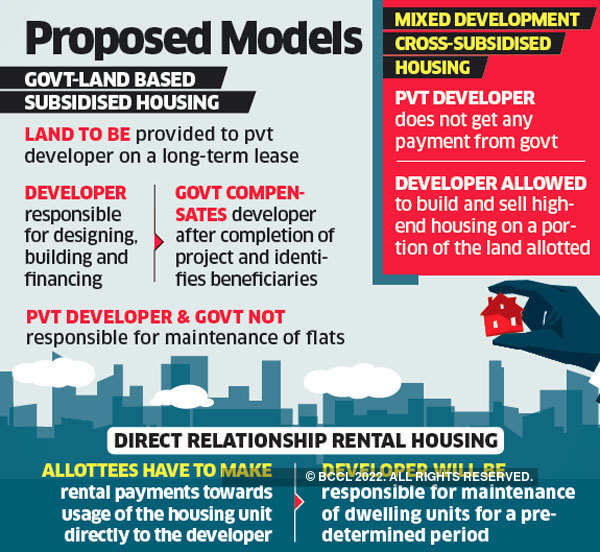 Six PPP models have been identified in the policy, which would be put in the public domain to invite comments.