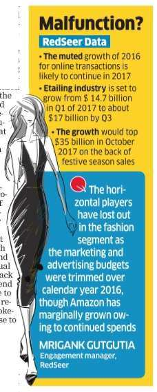 eFashion sweats it out as cos spend less on ad blitz