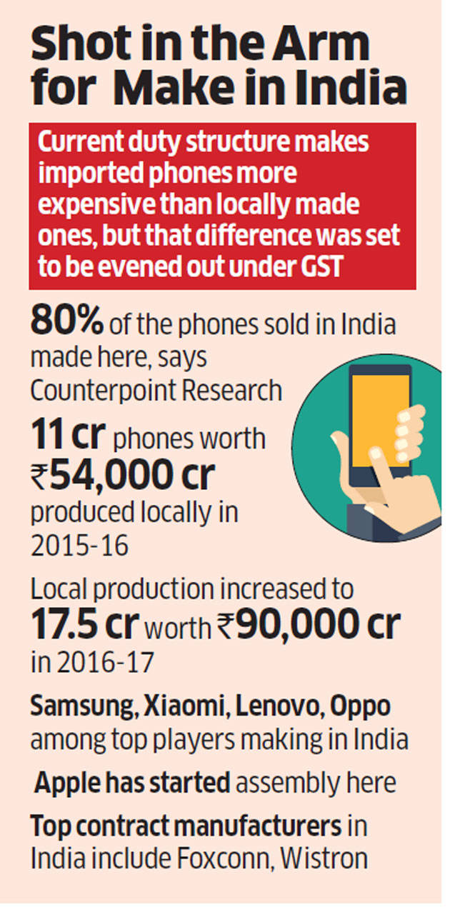 Boost for Make in India: Government close to imposing basic customs duty of at least 10% on smartphones
