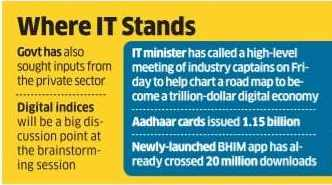 Digital India: Govt to create special parameters to judge