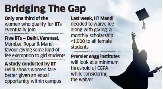 Women students at centre of IITs' balancing act
