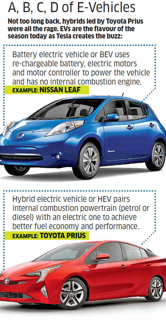 Electric cars: India is betting big on electric vehicles, but where ...