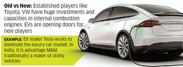 Electric Cars India Is Betting Big On Electric Vehicles But